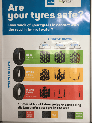 Tyre Tread - why you should check yours today! 1
